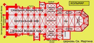 План церкви (собора) Св. Мартина, Кольмар, Франция