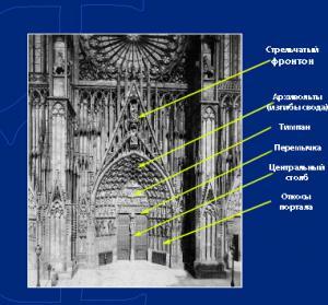 Кафедральный собор Страсбурга, центральный портал