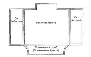 Изенгеймский алтарь, схема первой развёртки