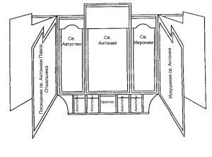 Изенгеймский алтарь, схема третьей развёртки