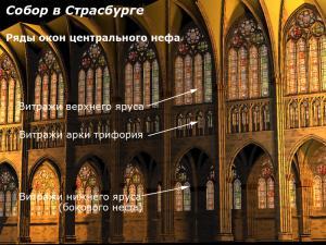 Кафедральный собор Страсбурга, схема расположения витражей