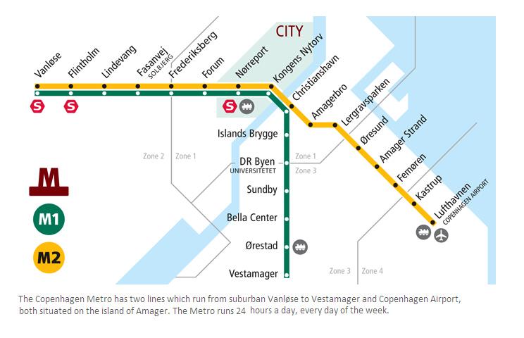 Ниже приводится схема метро
